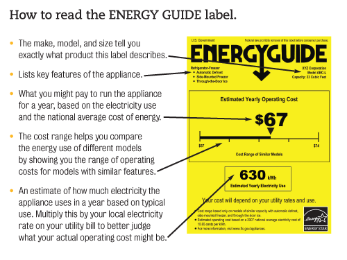 Energy Star Guide Label Diagram